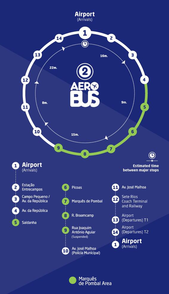 Ônibus – Aerobus - Shuttle Rota 2