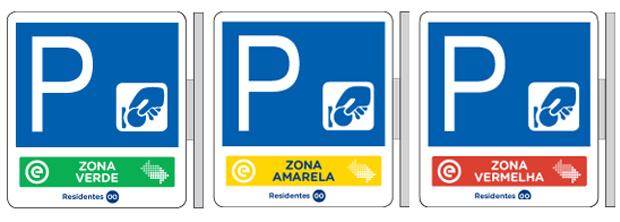 Estacionar o Carro na Cidade de Lisboa | Cores dos Parquímetros