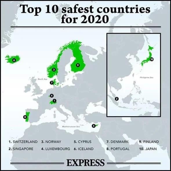 Portugal é um dos Países mais Seguros do Mundo | TOP10